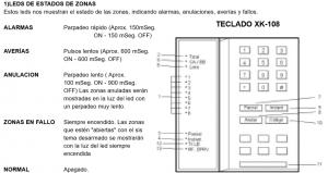 Ademco XL-20
