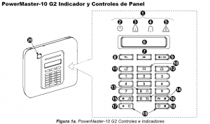 PowerMaster-10/30 G2